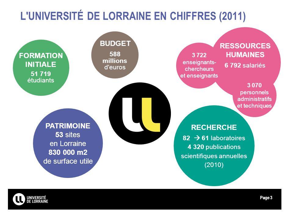 Page L'UNIVERSITÉ DE LORRAINE EN CHIFFRES (2011) BUDGET 588 millions d'euros RESSOURCES HUMAINES 6 792 salariés 3 722 enseignants- chercheurs et ensei