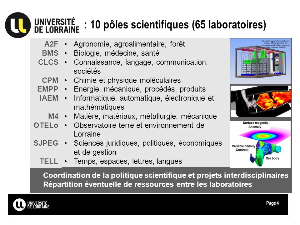 Page Coordination de la politique scientifique et projets interdisciplinaires Répartition éventuelle de ressources entre les laboratoires Agronomie, a