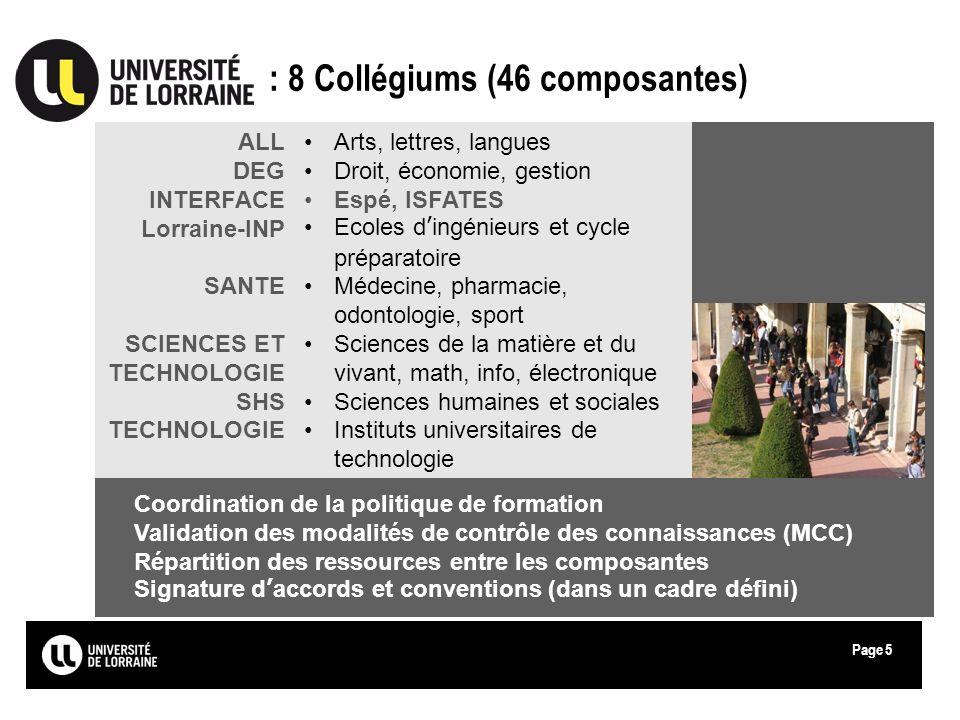 Page : 8 Collégiums (46 composantes) ALL DEG INTERFACE Lorraine-INP SANTE SCIENCES ET TECHNOLOGIE SHS TECHNOLOGIE Coordination de la politique de form