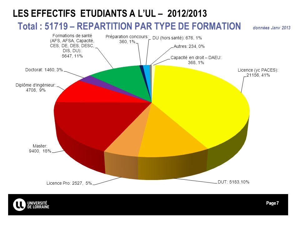 Page LES EFFECTIFS ETUDIANTS A LUL – 2012/2013 Total : 51719 – REPARTITION PAR TYPE DE FORMATION données Janv 2013 7