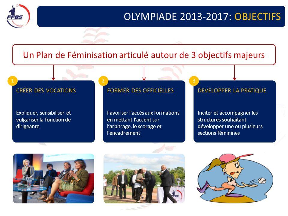 OLYMPIADE 2013-2017: OBJECTIFS FORMER DES OFFICIELLES Favoriser laccès aux formations en mettant laccent sur larbitrage, le scorage et lencadrement CR