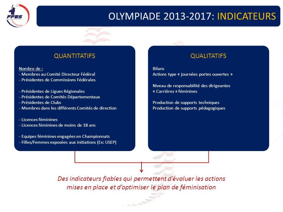 OLYMPIADE 2013-2017: INDICATEURS QUANTITATIFS Nombre de : - Membres au Comité Directeur Fédéral - Présidentes de Commissions Fédérales - Présidentes d