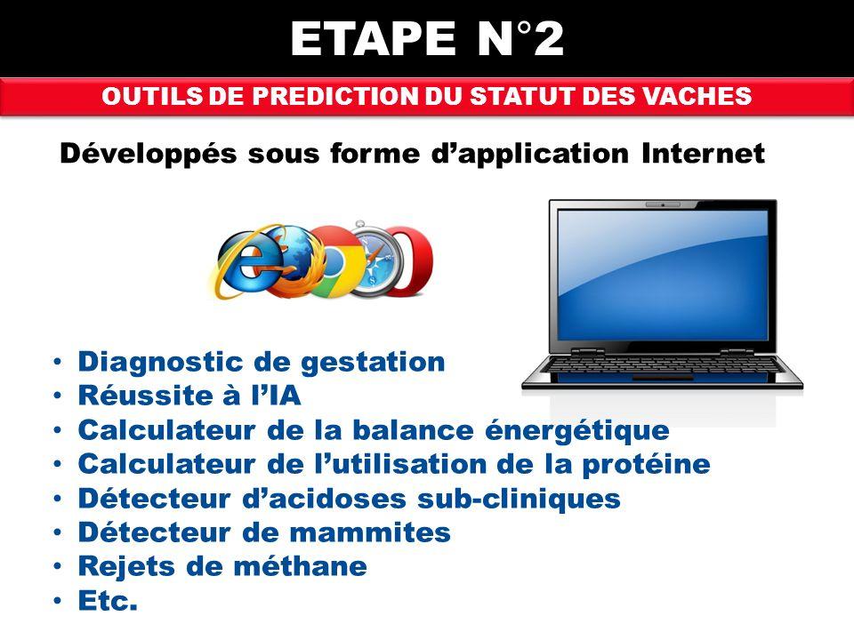 ETAPE N°2 OUTILS DE PREDICTION DU STATUT DES VACHES Diagnostic de gestation Réussite à lIA Calculateur de la balance énergétique Calculateur de lutili