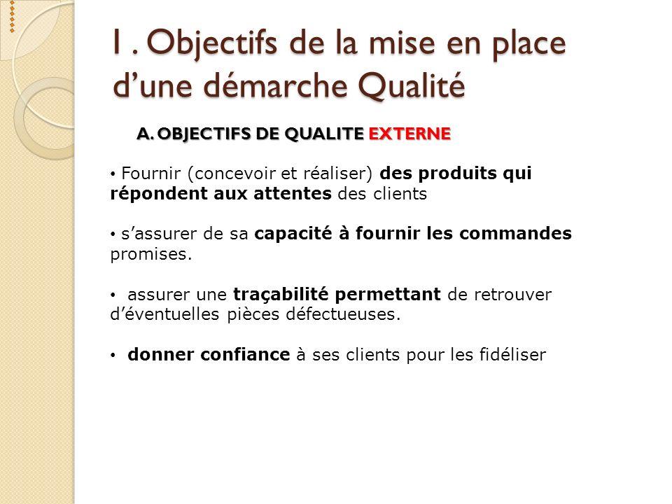 I. Objectifs de la mise en place dune démarche Qualité A. OBJECTIFS DE QUALITE EXTERNE Fournir (concevoir et réaliser) des produits qui répondent aux