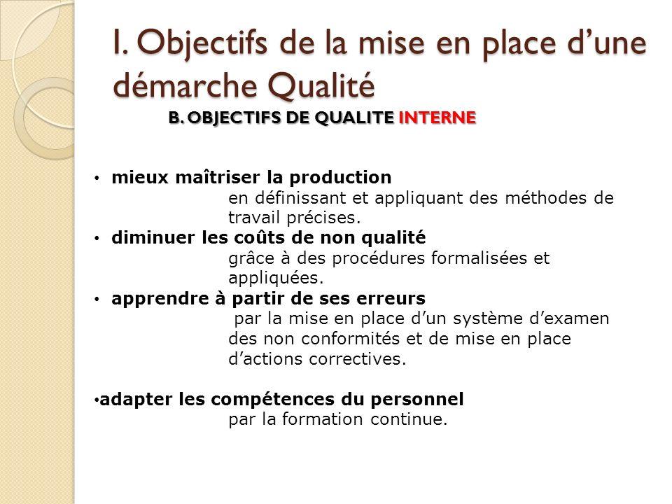 I. Objectifs de la mise en place dune démarche Qualité B. OBJECTIFS DE QUALITE INTERNE mieux maîtriser la production en définissant et appliquant des