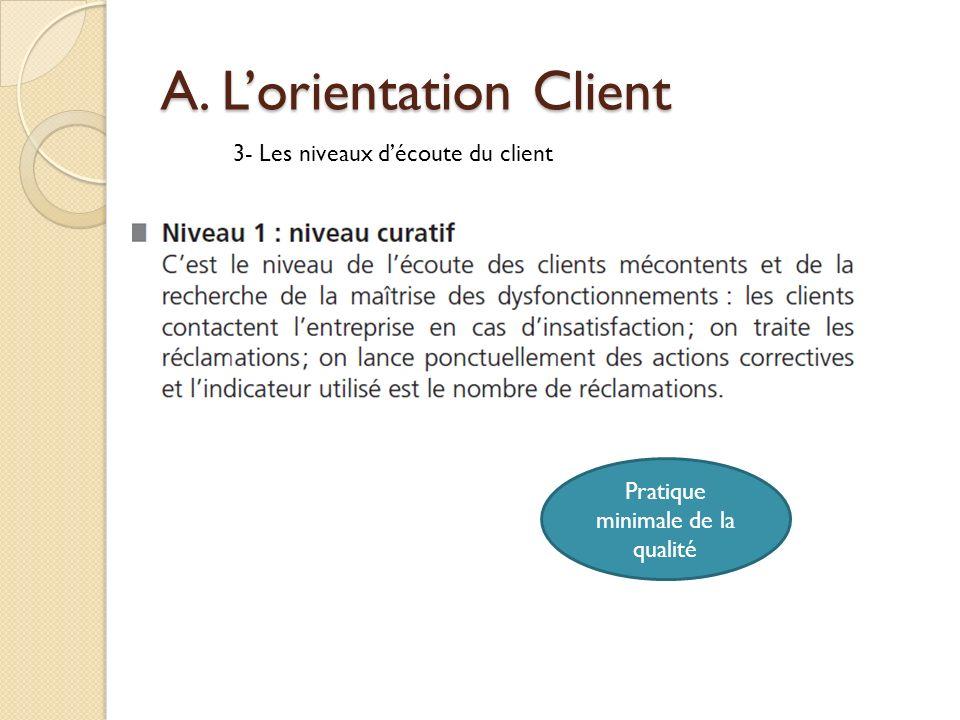 A. Lorientation Client 3- Les niveaux découte du client Pratique minimale de la qualité