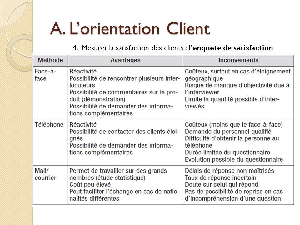 A. Lorientation Client 4. Mesurer la satisfaction des clients : lenquete de satisfaction