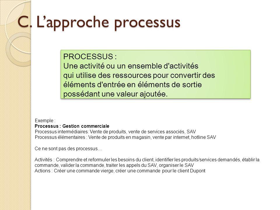 C. Lapproche processus PROCESSUS : Une activité ou un ensemble d'activités qui utilise des ressources pour convertir des éléments d'entrée en éléments
