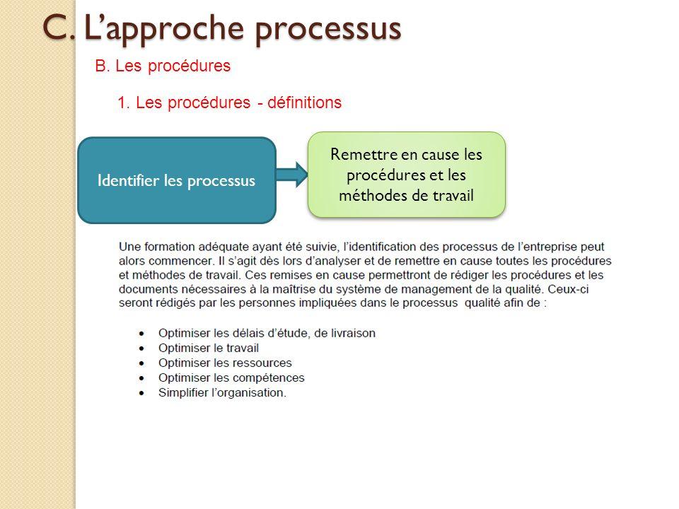 Identifier les processus Remettre en cause les procédures et les méthodes de travail C. Lapproche processus B. Les procédures 1. Les procédures - défi