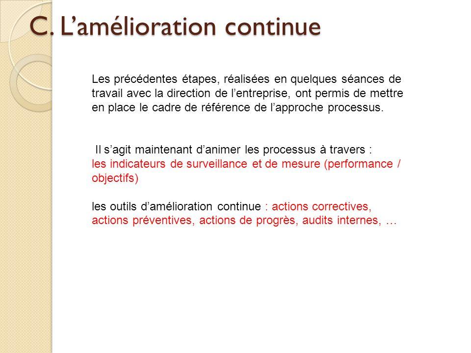 C. Lamélioration continue Les précédentes étapes, réalisées en quelques séances de travail avec la direction de lentreprise, ont permis de mettre en p