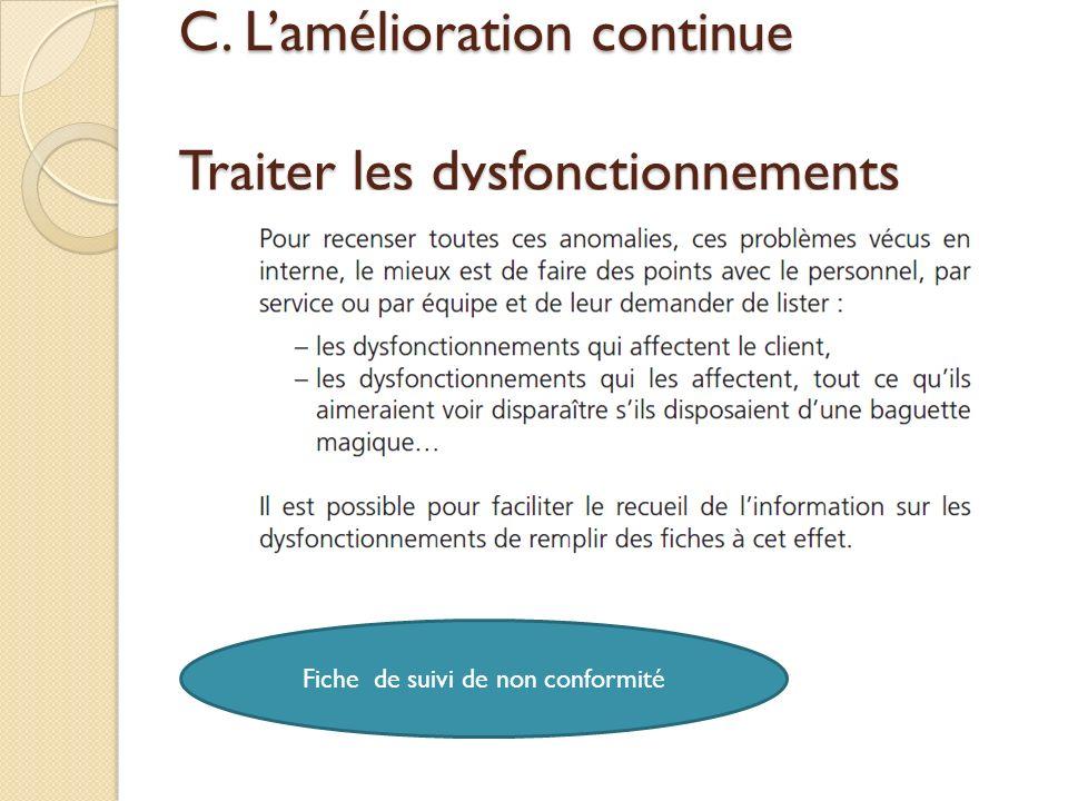 C. Lamélioration continue Traiter les dysfonctionnements Fiche de suivi de non conformité