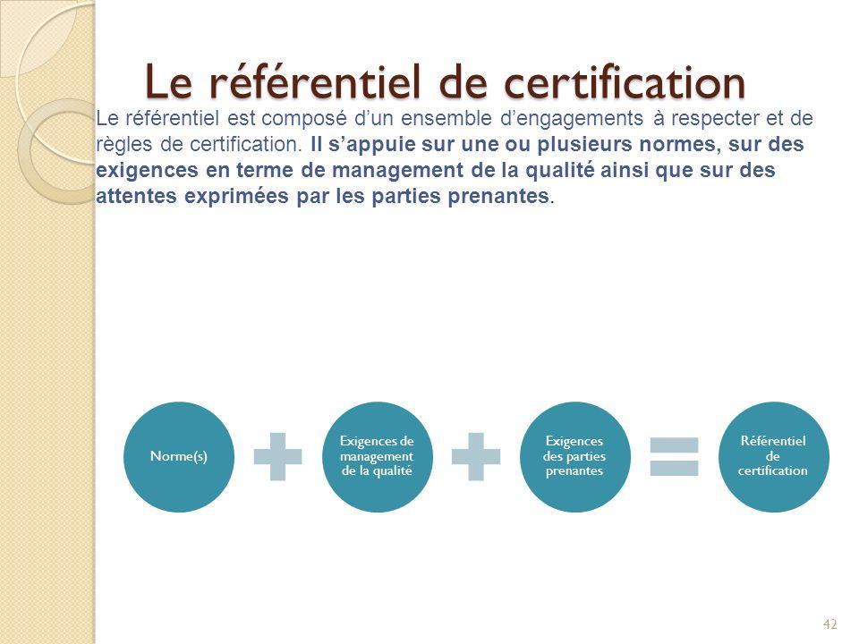 Le référentiel de certification Norme(s) Exigences de management de la qualité Exigences des parties prenantes Référentiel de certification 42 Le réfé