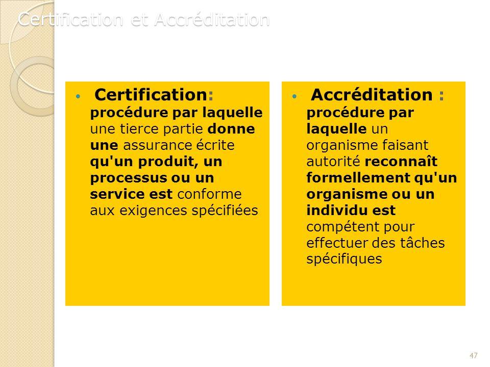 Certification et Accréditation Certification: procédure par laquelle une tierce partie donne une assurance écrite qu'un produit, un processus ou un se