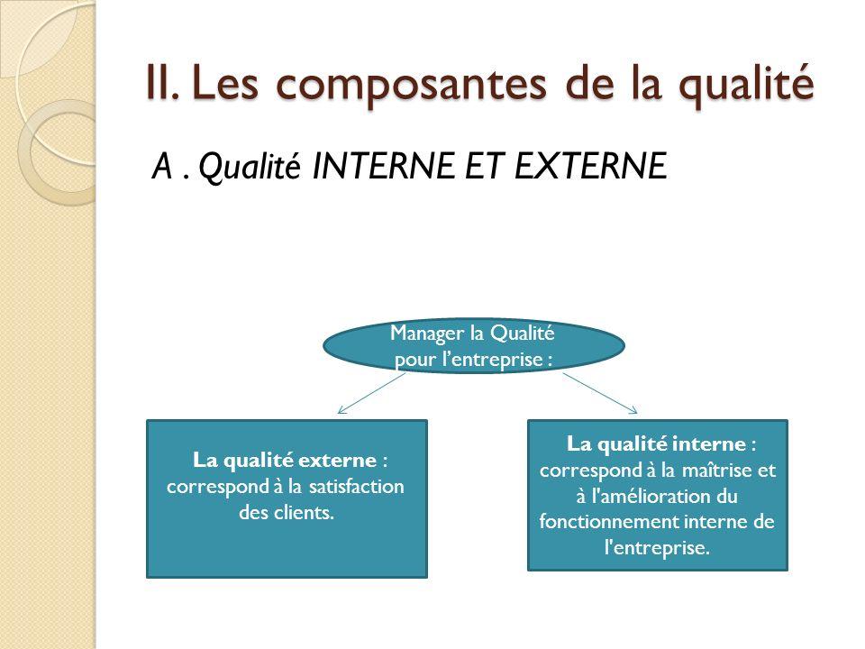 II. Les composantes de la qualité A. Qualité INTERNE ET EXTERNE La qualité externe : correspond à la satisfaction des clients. La qualité interne : co