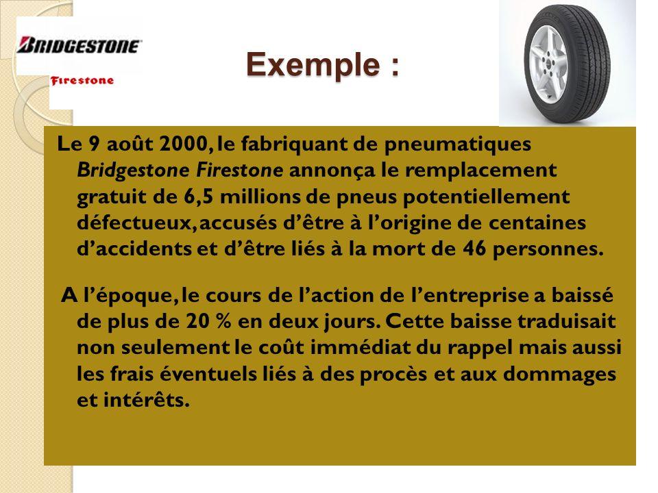 Exemple : Le 9 août 2000, le fabriquant de pneumatiques Bridgestone Firestone annonça le remplacement gratuit de 6,5 millions de pneus potentiellement