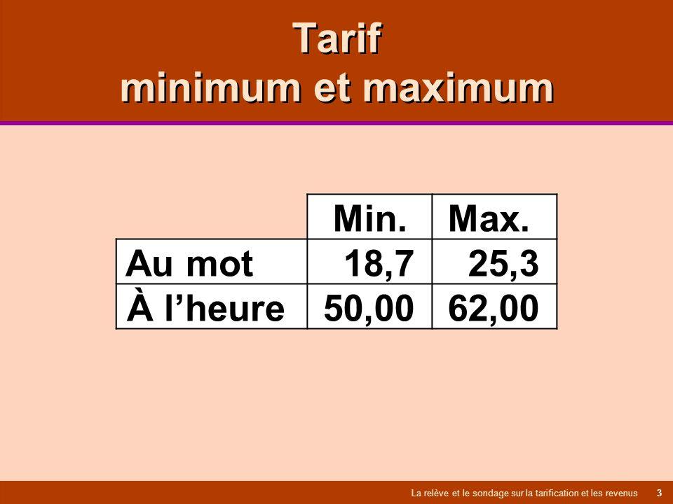 Tarif minimum et maximum La relève et le sondage sur la tarification et les revenus 3 Min.