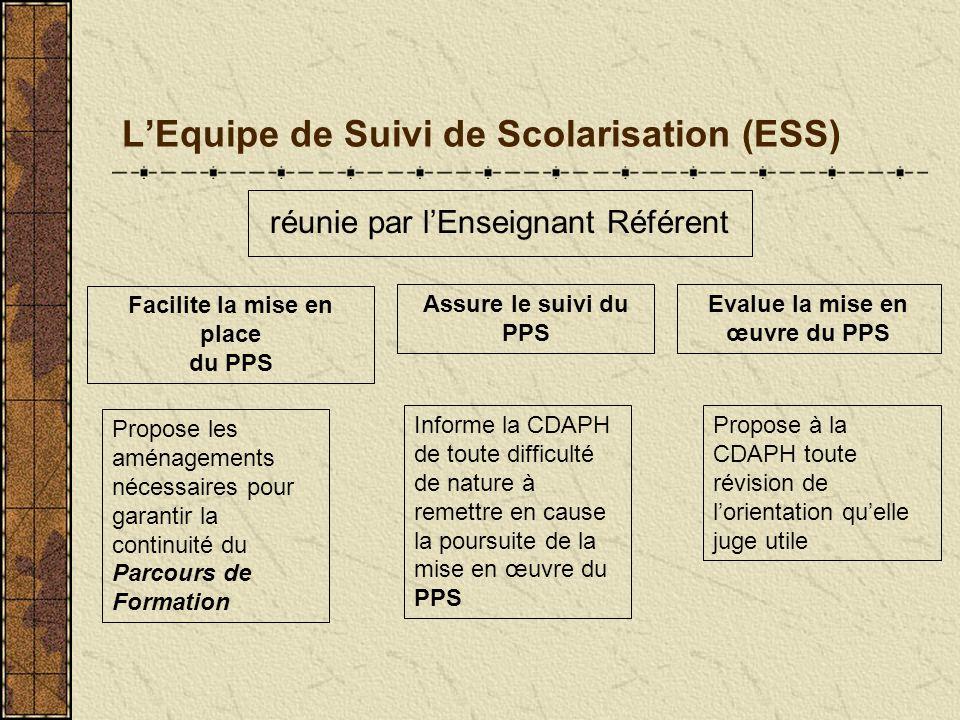 réunie par lEnseignant Référent LEquipe de Suivi de Scolarisation (ESS) Facilite la mise en place du PPS Assure le suivi du PPS Evalue la mise en œuvr