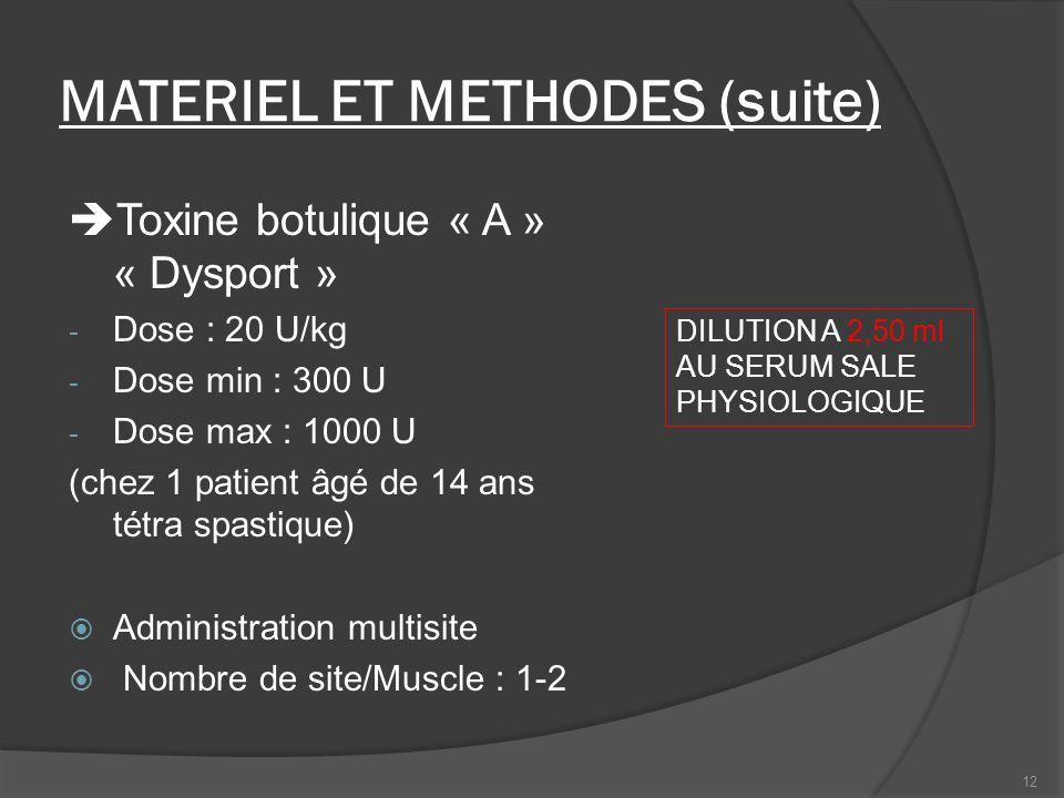 MATERIEL ET METHODES (suite) Toxine botulique « A » « Dysport » - Dose : 20 U/kg - Dose min : 300 U - Dose max : 1000 U (chez 1 patient âgé de 14 ans