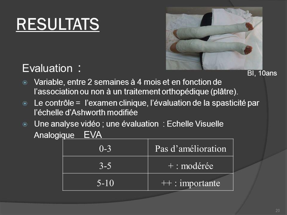 RESULTATS Evaluation : Variable, entre 2 semaines à 4 mois et en fonction de lassociation ou non à un traitement orthopédique (plâtre). Le contrôle =