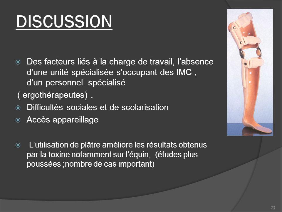 DISCUSSION Des facteurs liés à la charge de travail, labsence dune unité spécialisée soccupant des IMC, dun personnel spécialisé ( ergothérapeutes). D