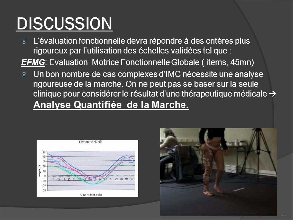 DISCUSSION Lévaluation fonctionnelle devra répondre à des critères plus rigoureux par lutilisation des échelles validées tel que : EFMG: Evaluation Mo