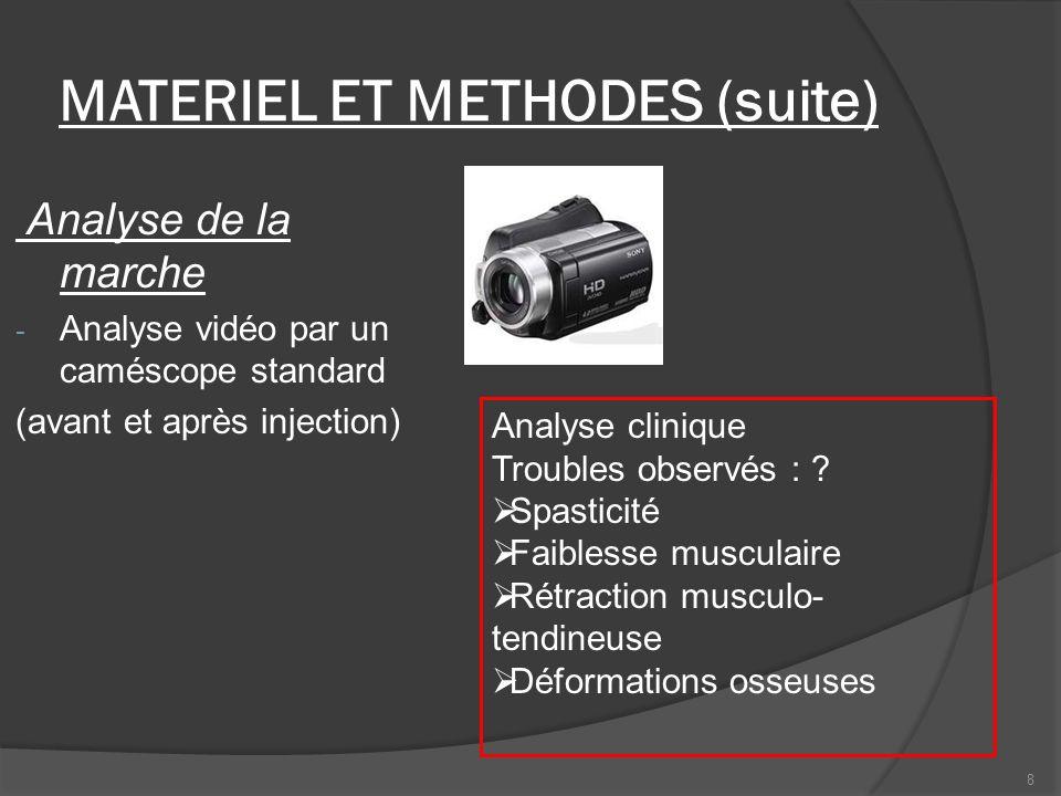 MATERIEL ET METHODES (suite) 8 Analyse de la marche - Analyse vidéo par un caméscope standard (avant et après injection) Analyse clinique Troubles obs