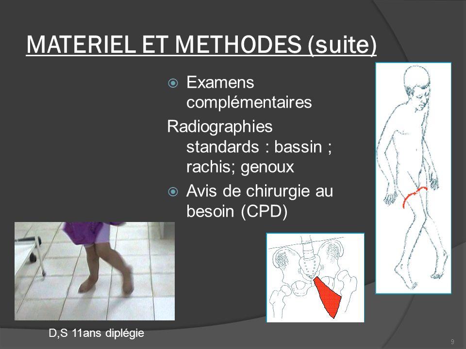 MATERIEL ET METHODES (suite) Examens complémentaires Radiographies standards : bassin ; rachis; genoux Avis de chirurgie au besoin (CPD) 9 D,S 11ans d