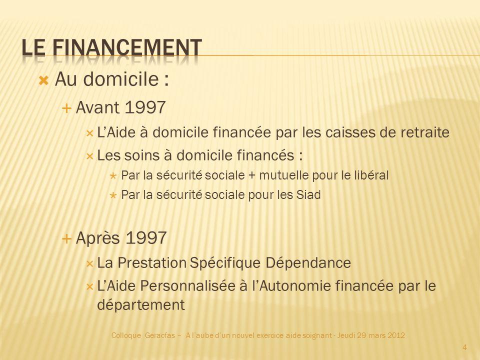 Au domicile : Avant 1997 LAide à domicile financée par les caisses de retraite Les soins à domicile financés : Par la sécurité sociale + mutuelle pour