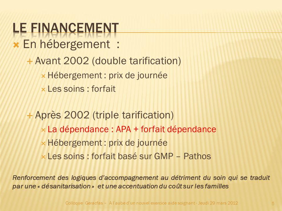 En hébergement : Avant 2002 (double tarification) Hébergement : prix de journée Les soins : forfait Après 2002 (triple tarification) La dépendance : A