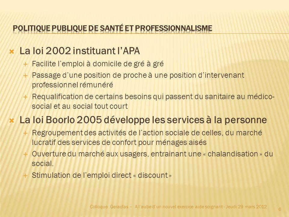 La loi 2002 instituant lAPA Facilite lemploi à domicile de gré à gré Passage dune position de proche à une position dintervenant professionnel rémunér