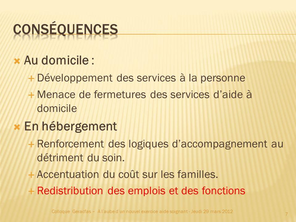 Au domicile : Développement des services à la personne Menace de fermetures des services daide à domicile En hébergement Renforcement des logiques dac