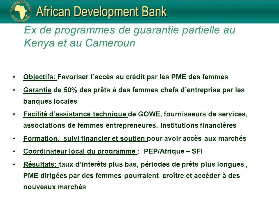 Objectifs: Favoriser laccès au crédit par les PME des femmes Garantie de 50% des prêts à des femmes chefs dentreprise par les banques locales Facilité