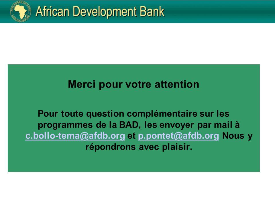 Merci pour votre attention Pour toute question complémentaire sur les programmes de la BAD, les envoyer par mail à c.bollo-tema@afdb.org et p.pontet@a