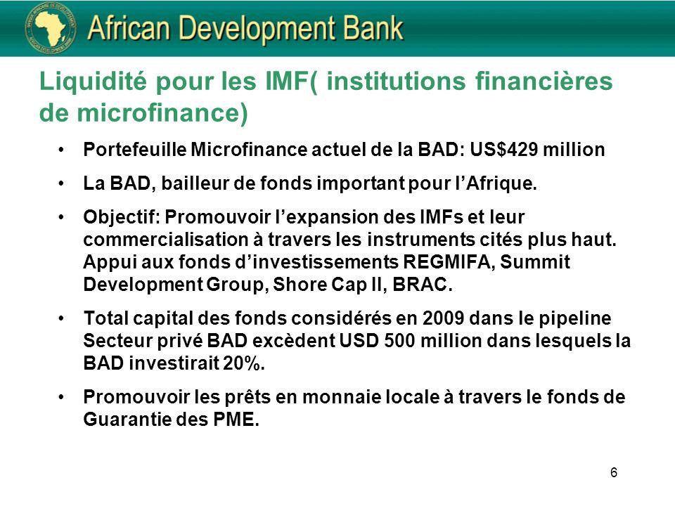 6 Liquidité pour les IMF( institutions financières de microfinance) Portefeuille Microfinance actuel de la BAD: US$429 million La BAD, bailleur de fon