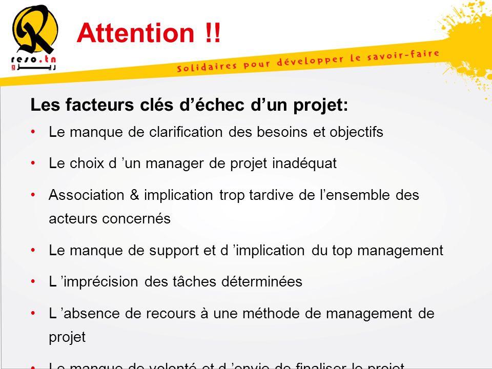 Les facteurs clés déchec dun projet: Le manque de clarification des besoins et objectifs Le choix d un manager de projet inadéquat Association & impli