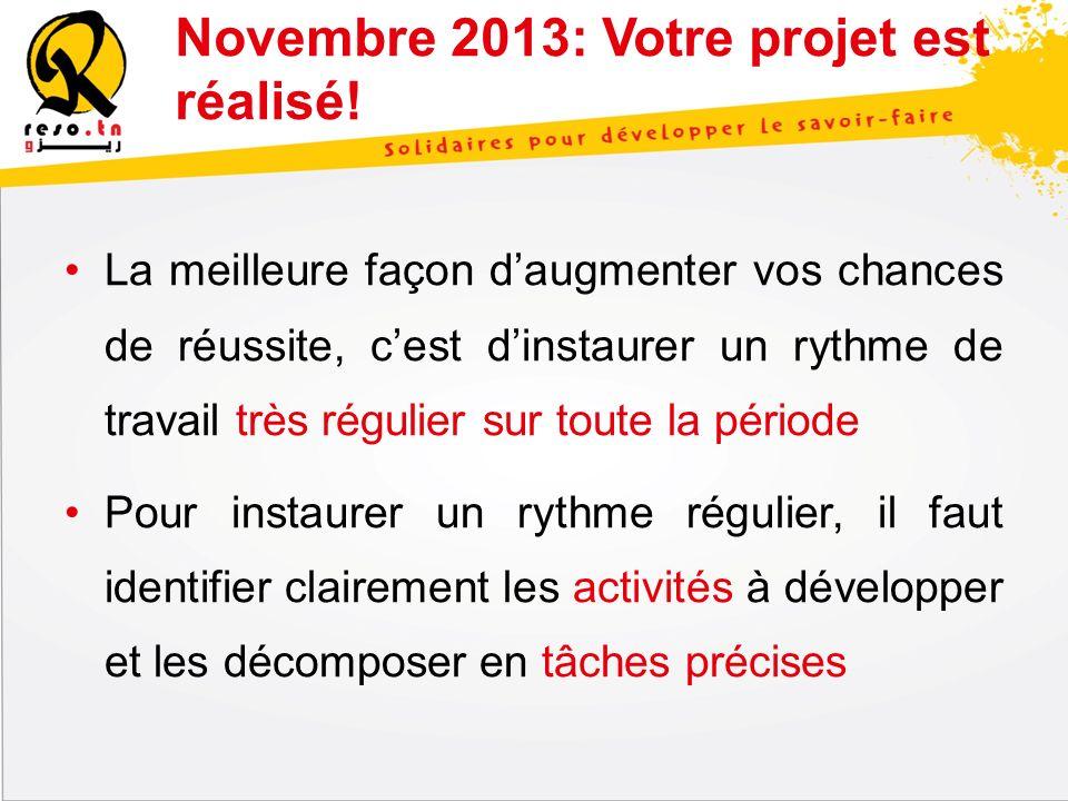 Novembre 2013: Votre projet est réalisé! La meilleure façon daugmenter vos chances de réussite, cest dinstaurer un rythme de travail très régulier sur