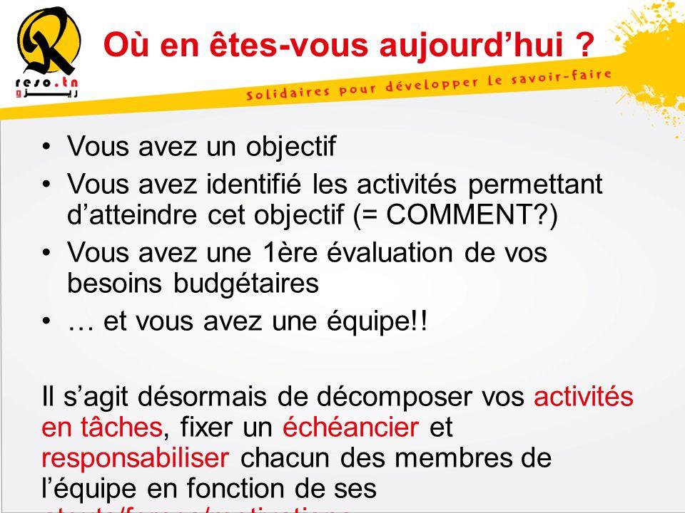 Vous avez un objectif Vous avez identifié les activités permettant datteindre cet objectif (= COMMENT?) Vous avez une 1ère évaluation de vos besoins b