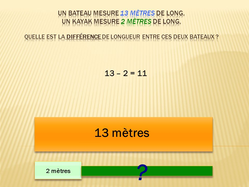 13 mètres 2 mètres ? 13 – 2 = 11
