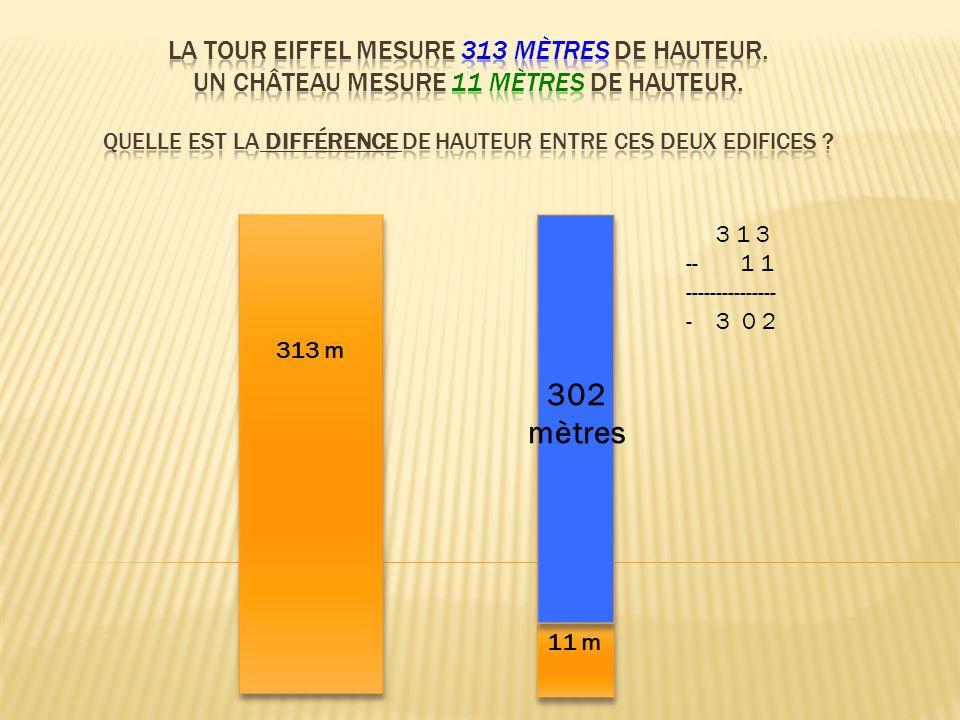 313 m 11 m 3 1 3 -- 1 1 --------------- - 3 0 2 302 mètres