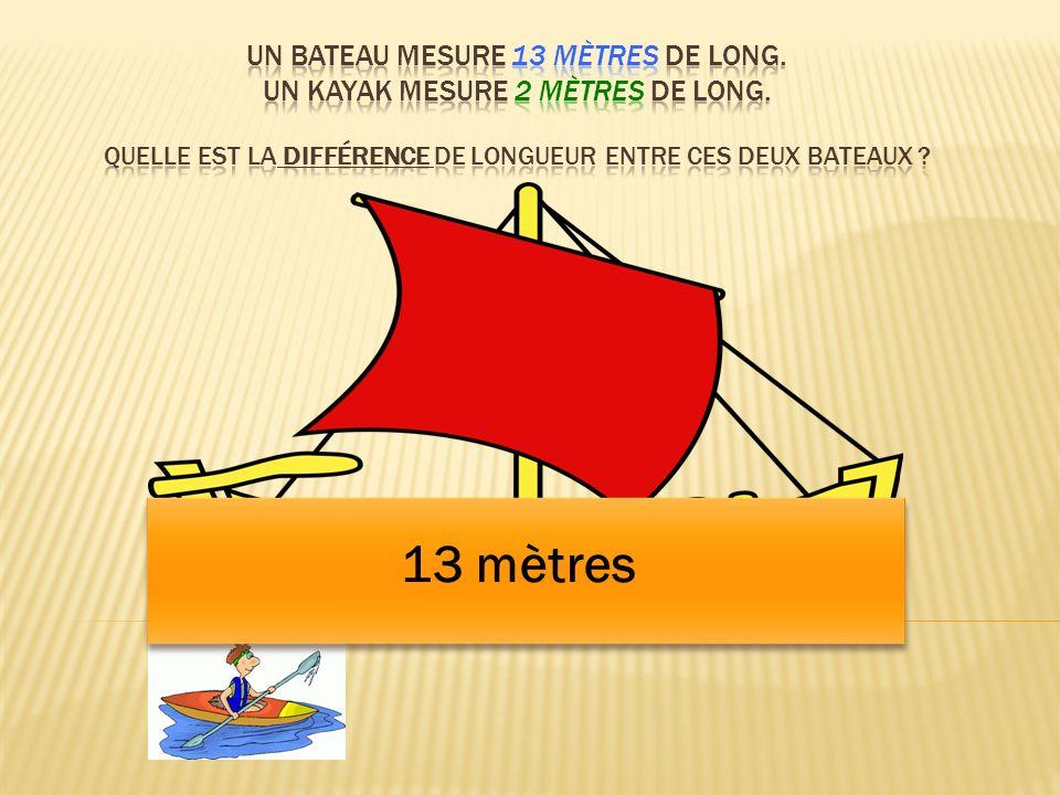 13 mètres