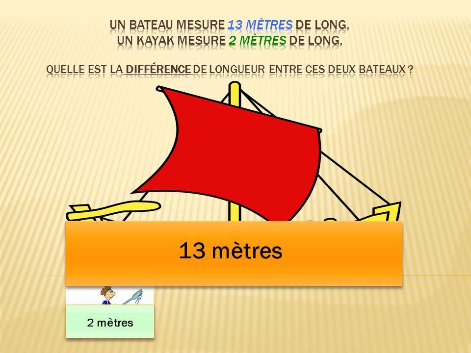 2 mètres