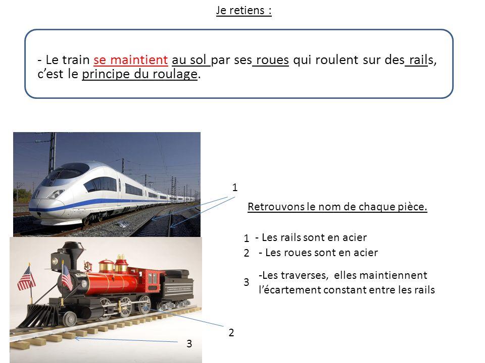 Je retiens : Retrouvons le nom de chaque pièce. - Les rails sont en acier 123123 - Le train se maintient au sol par ses roues qui roulent sur des rail