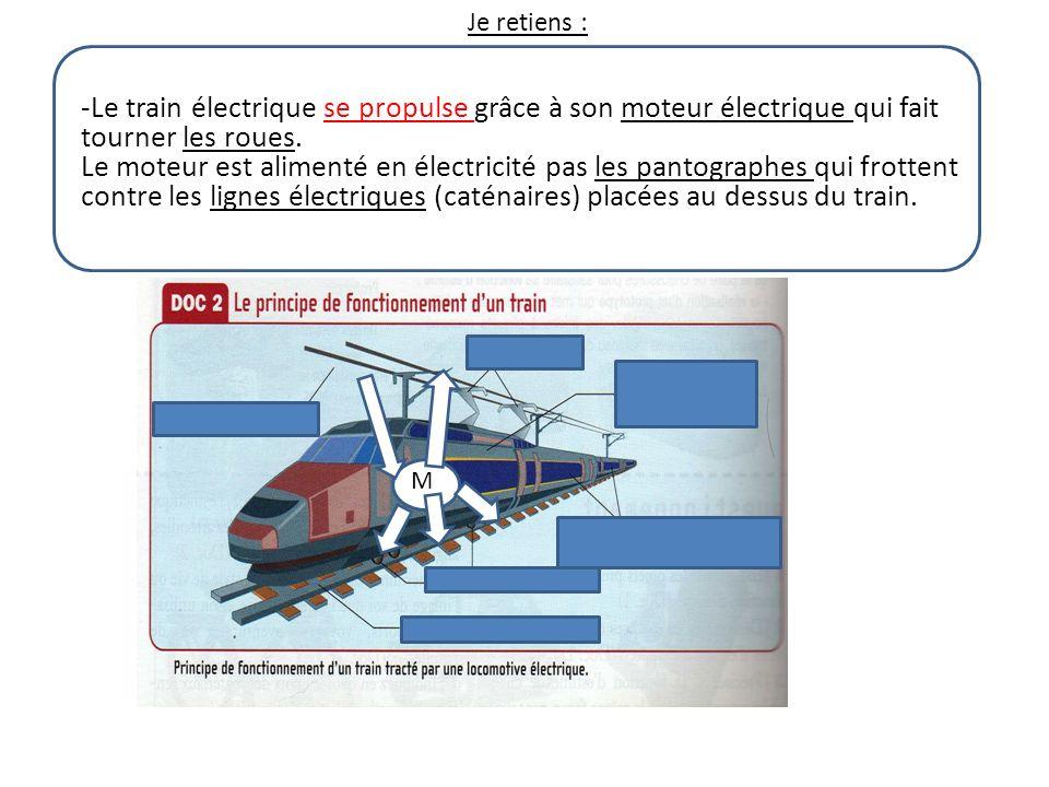 Je retiens : -Le train électrique se propulse grâce à son moteur électrique qui fait tourner les roues. Le moteur est alimenté en électricité pas les