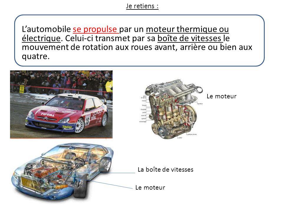 Je retiens : Lautomobile se propulse par un moteur thermique ou électrique. Celui-ci transmet par sa boîte de vitesses le mouvement de rotation aux ro