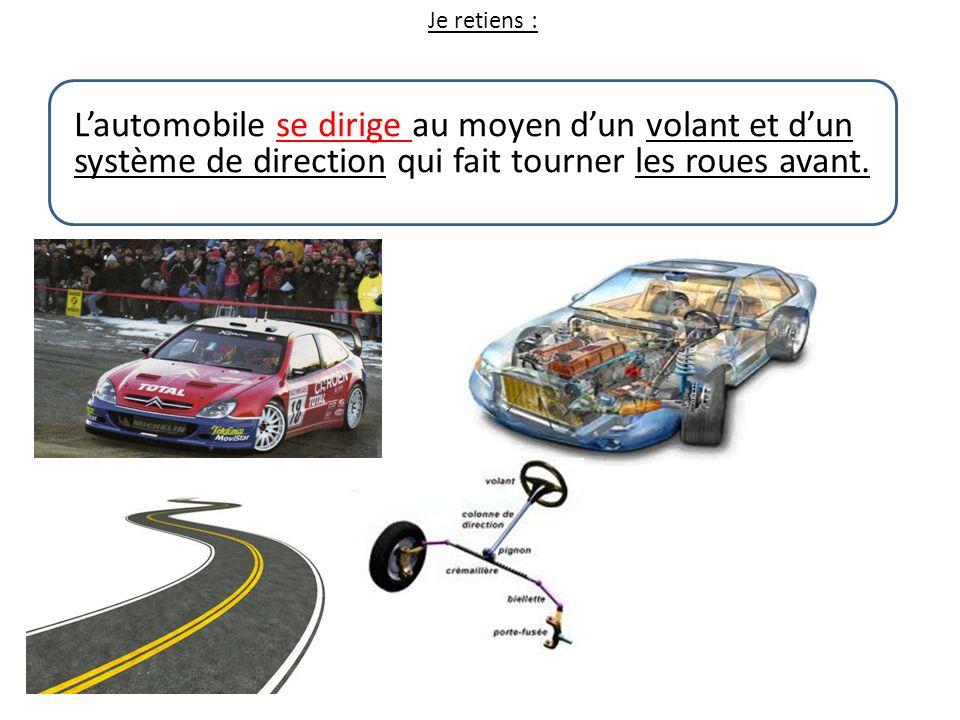 Je retiens : Lautomobile se dirige au moyen dun volant et dun système de direction qui fait tourner les roues avant.