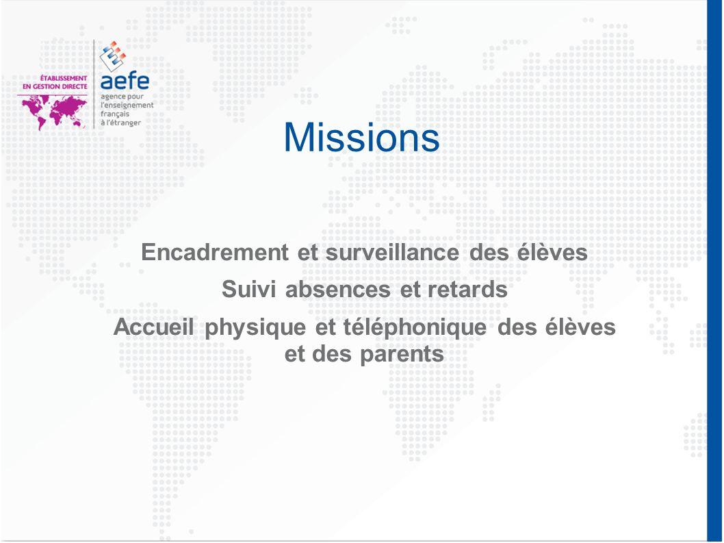Missions Encadrement et surveillance des élèves Suivi absences et retards Accueil physique et téléphonique des élèves et des parents