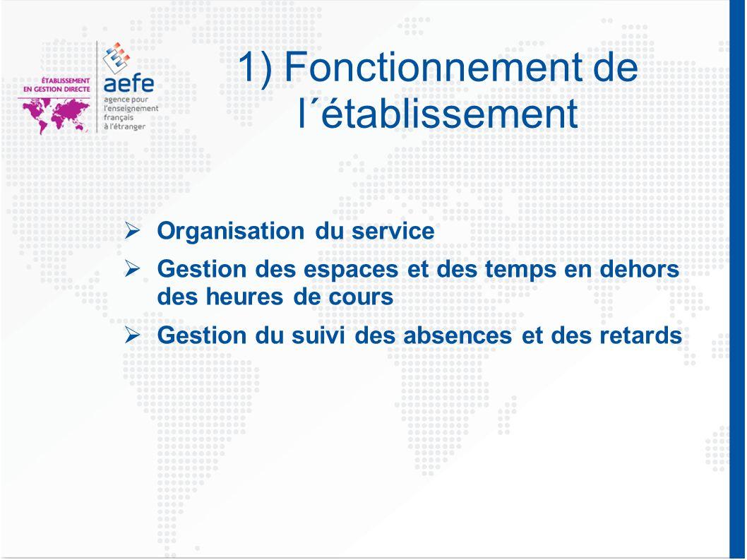 1) Fonctionnement de l´établissement Organisation du service Gestion des espaces et des temps en dehors des heures de cours Gestion du suivi des absen
