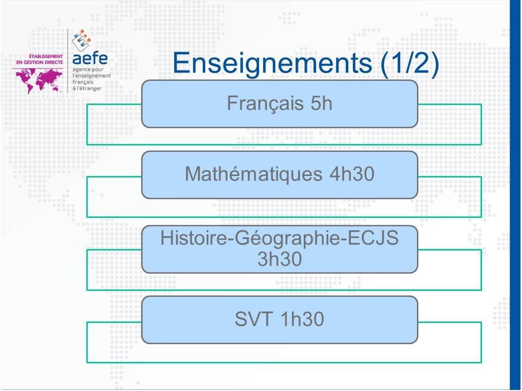 Enseignements(2/2) EPS 4hArts plastiques 1hMusique 1h