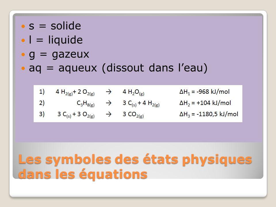 Les symboles des états physiques dans les équations s = solide l = liquide g = gazeux aq = aqueux (dissout dans leau)