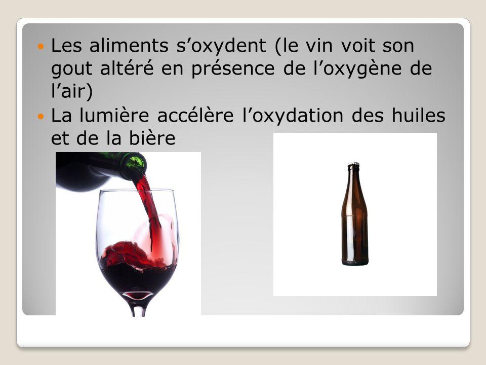 Les aliments soxydent (le vin voit son gout altéré en présence de loxygène de lair) La lumière accélère loxydation des huiles et de la bière